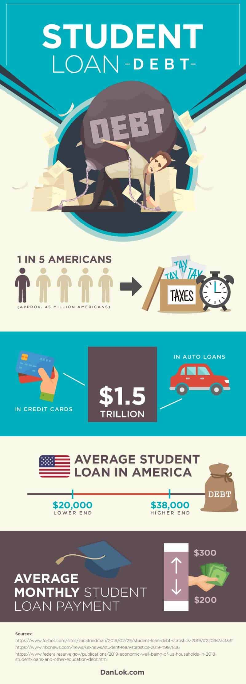 S12_Student-Loan-Debt-Infographic-OPTIMIZED